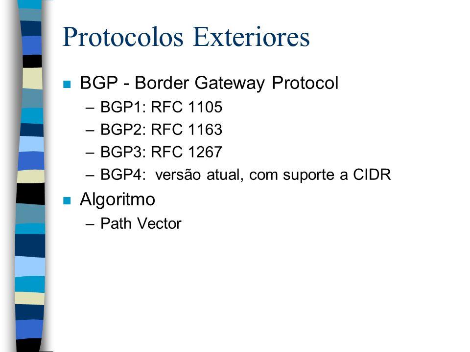 Protocolos Exteriores n BGP - Border Gateway Protocol –BGP1: RFC 1105 –BGP2: RFC 1163 –BGP3: RFC 1267 –BGP4: versão atual, com suporte a CIDR n Algori