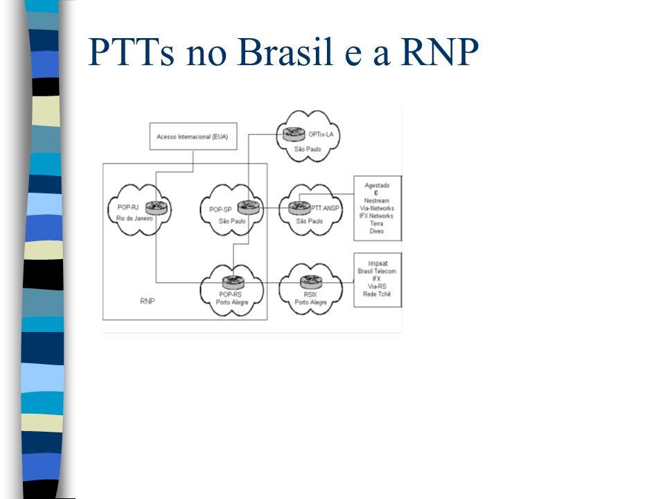 PTTs no Brasil e a RNP