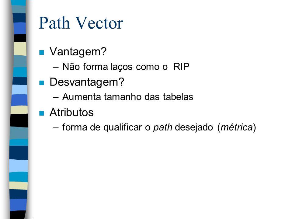 Path Vector n Vantagem? –Não forma laços como o RIP n Desvantagem? –Aumenta tamanho das tabelas n Atributos –forma de qualificar o path desejado (métr