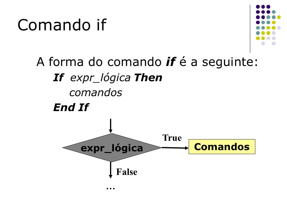 A forma do comando if é a seguinte: If expr_lógica Then comandos End If Comando if expr_lógica Comandos True False …