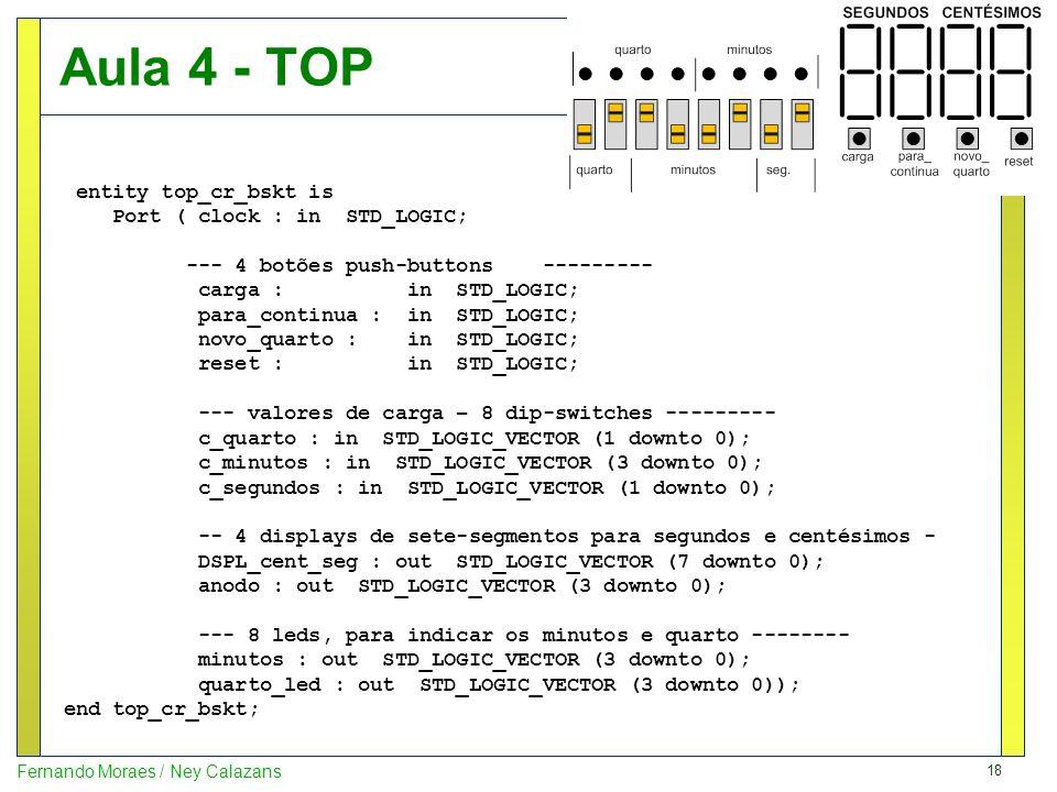 18 Fernando Moraes / Ney Calazans entity top_cr_bskt is Port ( clock : in STD_LOGIC; --- 4 botões push-buttons --------- carga : in STD_LOGIC; para_co