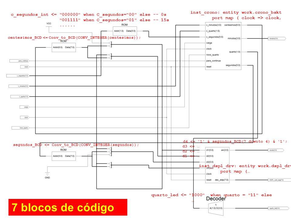 inst_crono: entity work.crono_bskt port map ( clock => clock, c_segundos_int <=