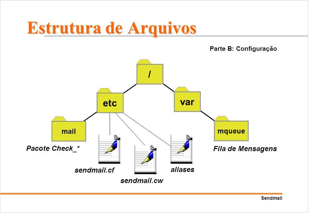 Sendmail Fila de Mensagens etc / var mqueue sendmail.cf aliases sendmail.cw mail Pacote Check_* Parte B: Configuração Estrutura de Arquivos