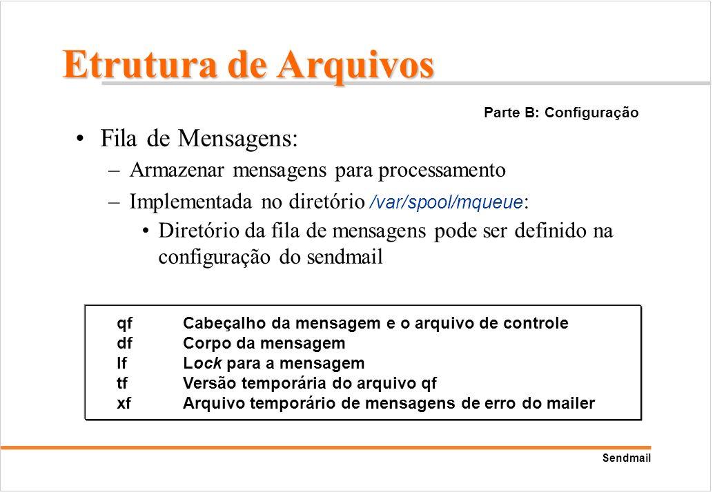 Sendmail Fila de Mensagens: –Armazenar mensagens para processamento –Implementada no diretório /var/spool/mqueue : Diretório da fila de mensagens pode
