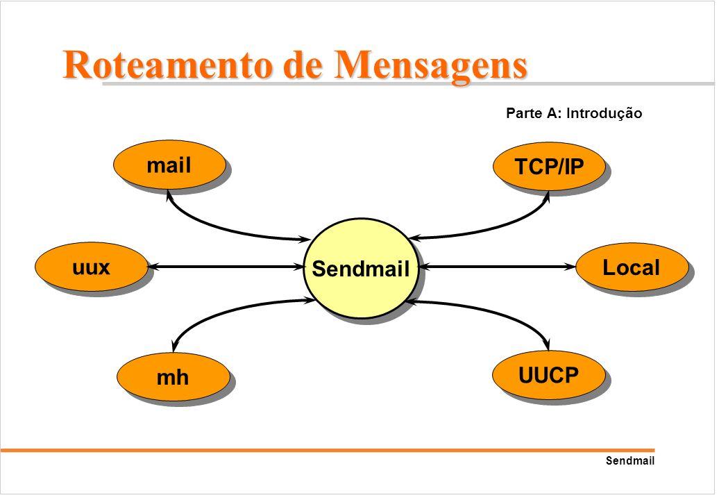 Sendmail TCP/IP UUCP Local uux mail mh Parte A: Introdução Roteamento de Mensagens