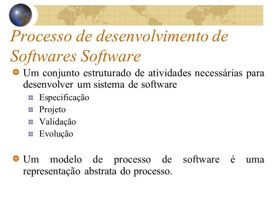 Processo de desenvolvimento de Softwares Software Um conjunto estruturado de atividades necessárias para desenvolver um sistema de software Especifica