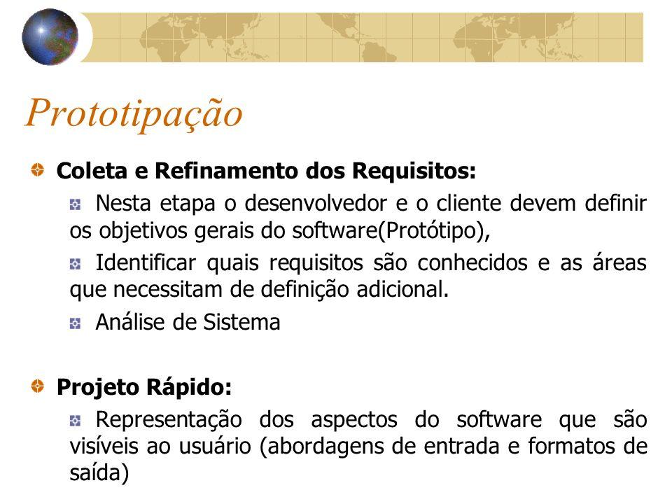 Prototipação Coleta e Refinamento dos Requisitos: Nesta etapa o desenvolvedor e o cliente devem definir os objetivos gerais do software(Protótipo), Id