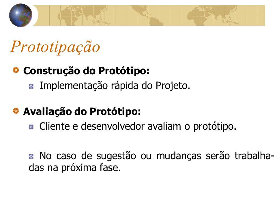 Prototipação Construção do Protótipo: Implementação rápida do Projeto. Avaliação do Protótipo: Cliente e desenvolvedor avaliam o protótipo. No caso de