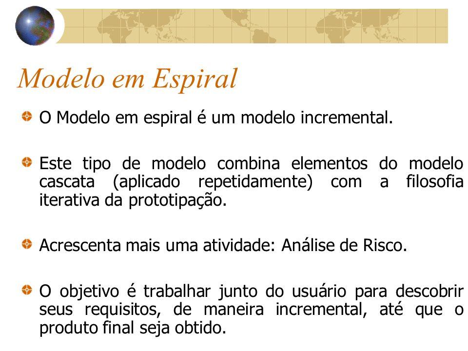 Modelo em Espiral O Modelo em espiral é um modelo incremental. Este tipo de modelo combina elementos do modelo cascata (aplicado repetidamente) com a