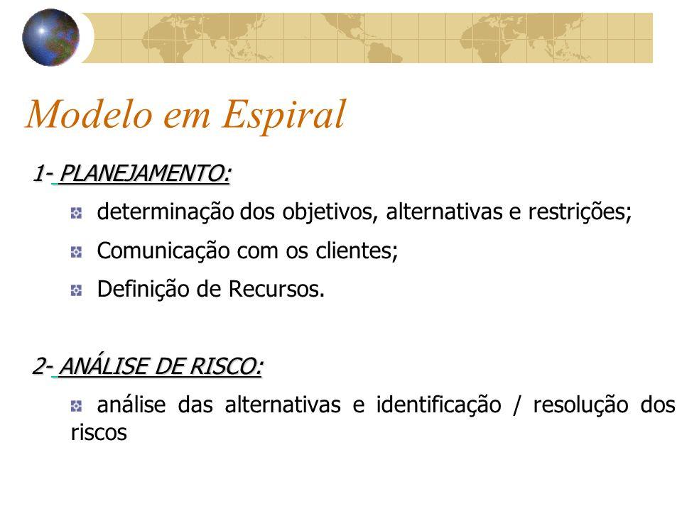 Modelo em Espiral 1- PLANEJAMENTO: determinação dos objetivos, alternativas e restrições; Comunicação com os clientes; Definição de Recursos. 2- ANÁLI