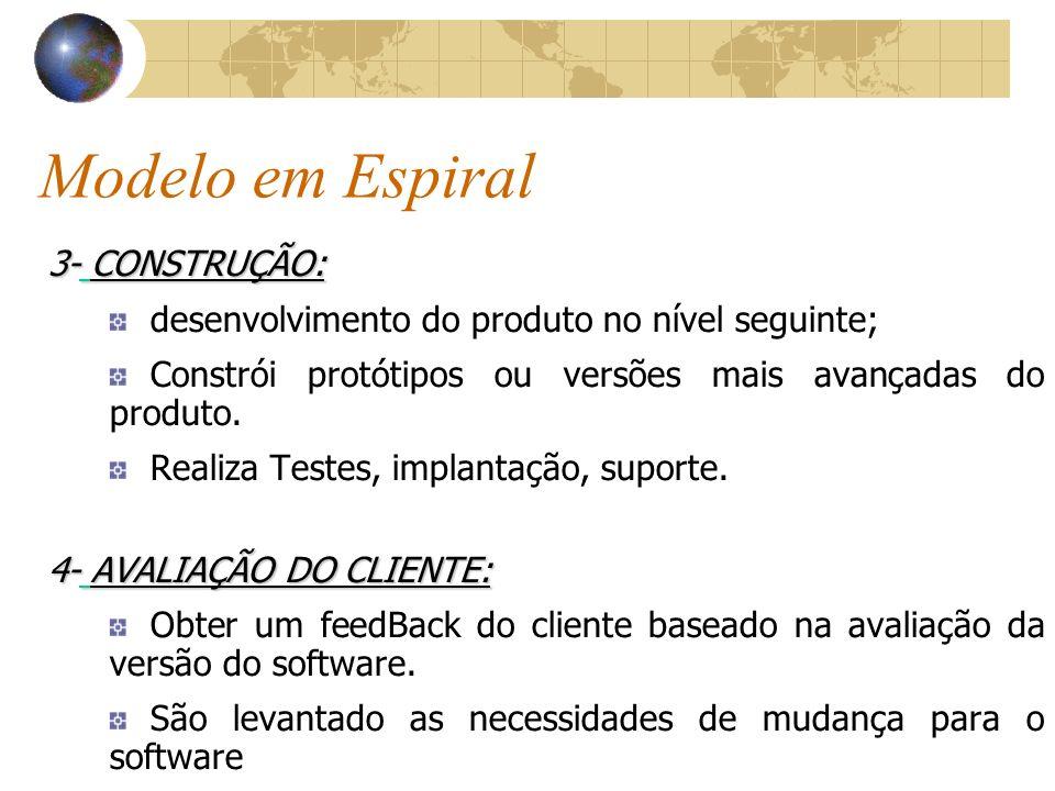 Modelo em Espiral 3- CONSTRUÇÃO: desenvolvimento do produto no nível seguinte; Constrói protótipos ou versões mais avançadas do produto. Realiza Teste
