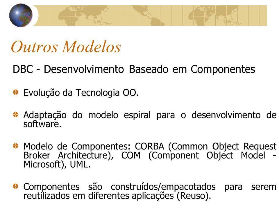 Outros Modelos DBC - Desenvolvimento Baseado em Componentes Evolução da Tecnologia OO. Adaptação do modelo espiral para o desenvolvimento de software.