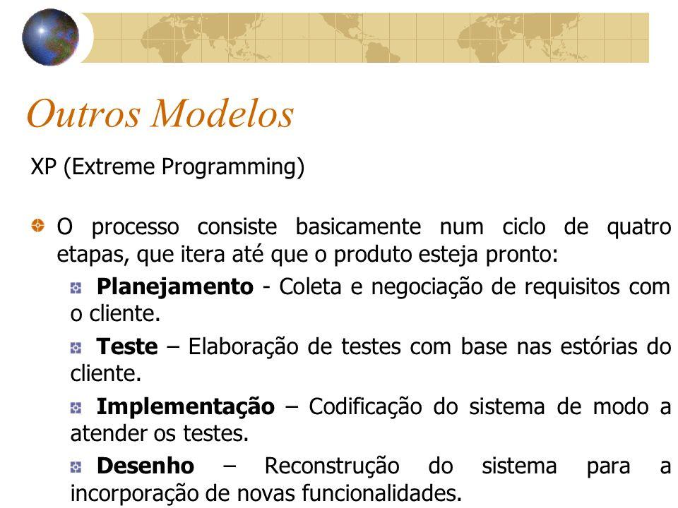 Outros Modelos XP (Extreme Programming) O processo consiste basicamente num ciclo de quatro etapas, que itera até que o produto esteja pronto: Planeja