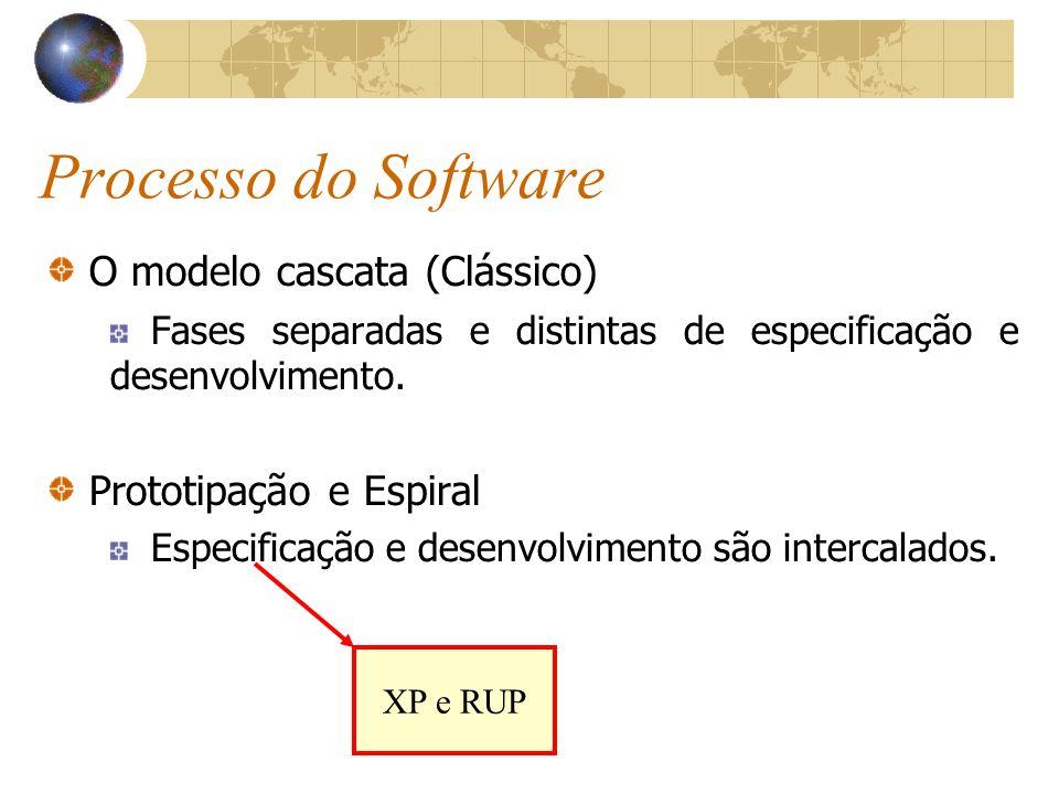 Processo do Software O modelo cascata (Clássico) Fases separadas e distintas de especificação e desenvolvimento. Prototipação e Espiral Especificação
