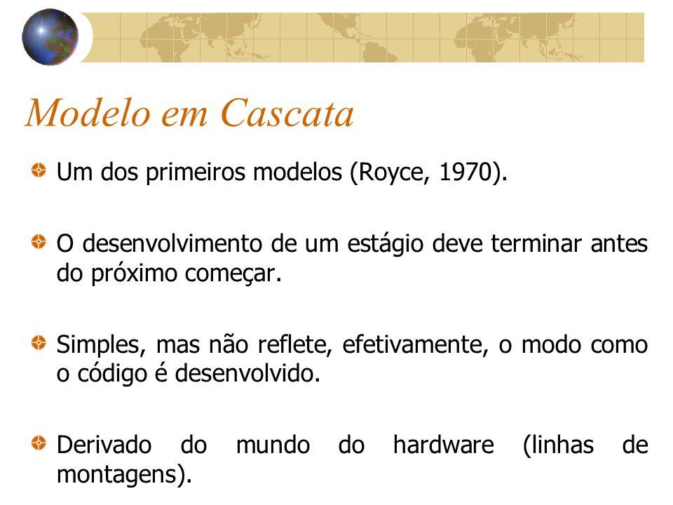 Modelo em Cascata Um dos primeiros modelos (Royce, 1970). O desenvolvimento de um estágio deve terminar antes do próximo começar. Simples, mas não ref
