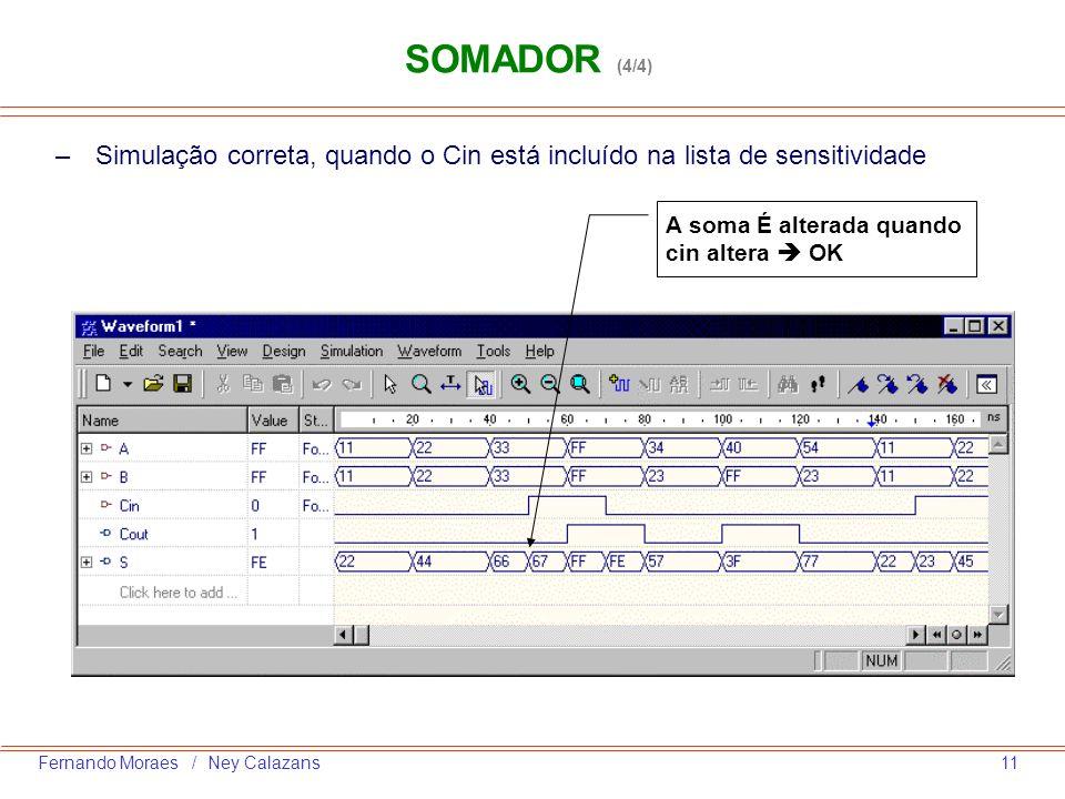 11Fernando Moraes / Ney Calazans –Simulação correta, quando o Cin está incluído na lista de sensitividade A soma É alterada quando cin altera OK SOMAD