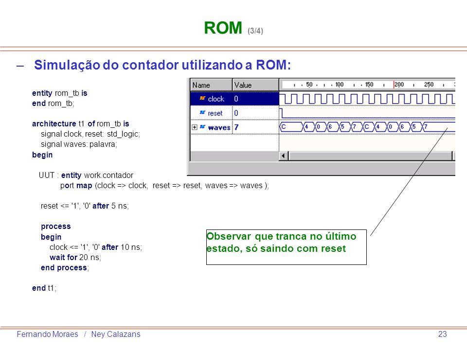 23Fernando Moraes / Ney Calazans –Simulação do contador utilizando a ROM: Observar que tranca no último estado, só saindo com reset ROM (3/4) entity r