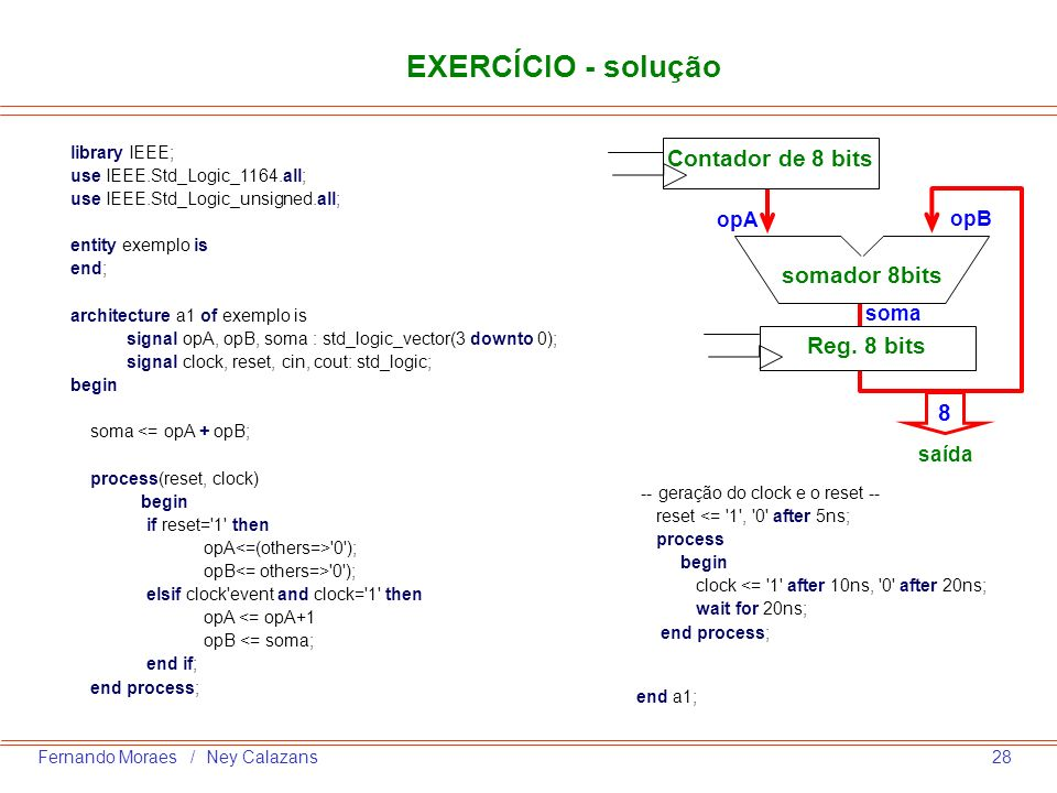 28Fernando Moraes / Ney Calazans EXERCÍCIO - solução library IEEE; use IEEE.Std_Logic_1164.all; use IEEE.Std_Logic_unsigned.all; entity exemplo is end