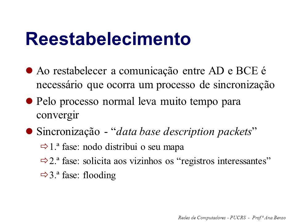 Prof.ª Ana BensoRedes de Computadores - PUCRS - Reestabelecimento Ao restabelecer a comunicação entre AD e BCE é necessário que ocorra um processo de