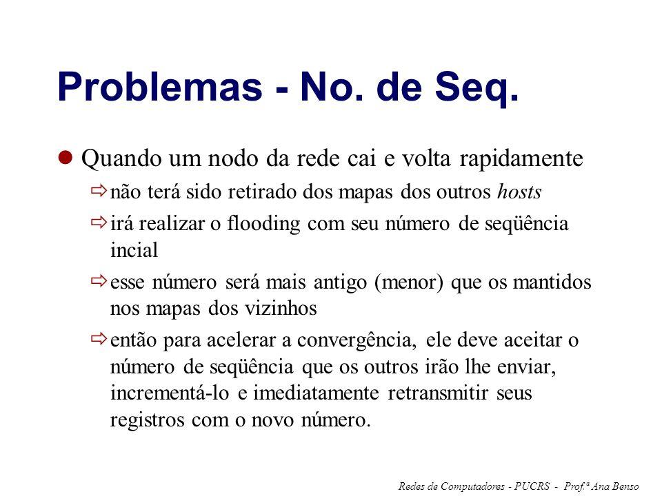 Prof.ª Ana BensoRedes de Computadores - PUCRS - Problemas - No. de Seq. Quando um nodo da rede cai e volta rapidamente não terá sido retirado dos mapa