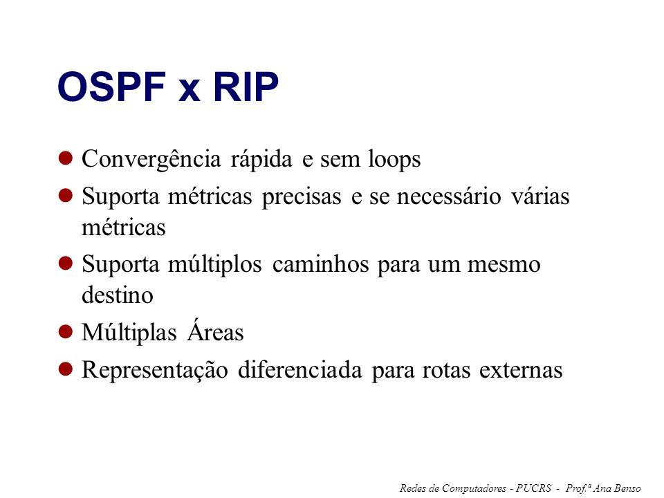 Prof.ª Ana BensoRedes de Computadores - PUCRS - OSPF x RIP Convergência rápida e sem loops Suporta métricas precisas e se necessário várias métricas Suporta múltiplos caminhos para um mesmo destino Múltiplas Áreas Representação diferenciada para rotas externas