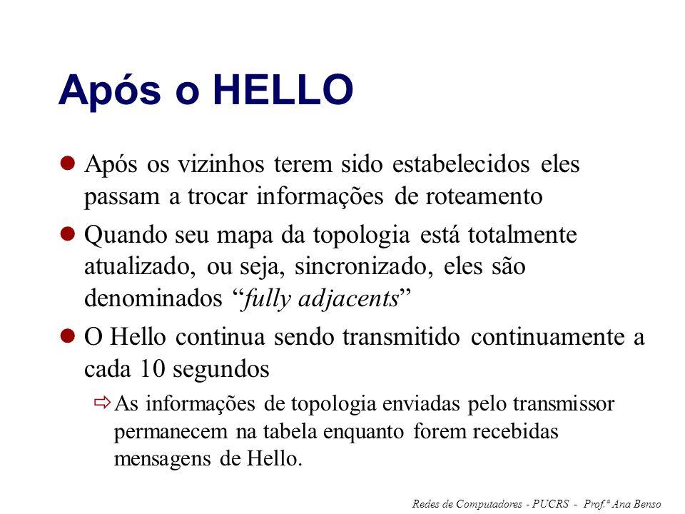 Prof.ª Ana BensoRedes de Computadores - PUCRS - Após o HELLO Após os vizinhos terem sido estabelecidos eles passam a trocar informações de roteamento