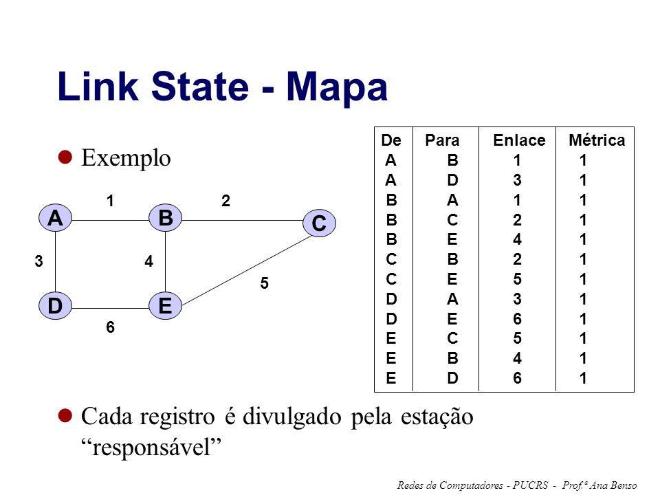 Prof.ª Ana BensoRedes de Computadores - PUCRS - Link State - Mapa Exemplo Cada registro é divulgado pela estação responsável A 12 34 5 6 B C DE De Para Enlace Métrica AB11 AD31 BA11 BC21 BE41 CB21 CE51 DA31 DE61 EC51 EB41 E D61