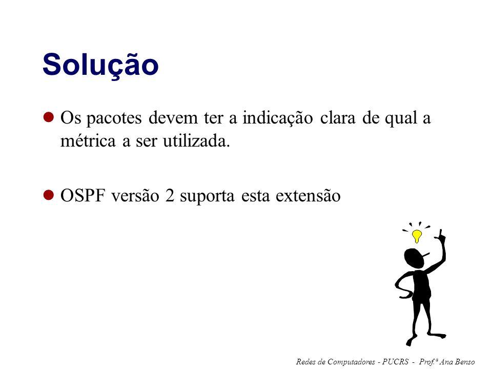 Prof.ª Ana BensoRedes de Computadores - PUCRS - Solução Os pacotes devem ter a indicação clara de qual a métrica a ser utilizada. OSPF versão 2 suport