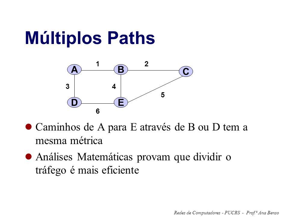 Prof.ª Ana BensoRedes de Computadores - PUCRS - Múltiplos Paths Caminhos de A para E através de B ou D tem a mesma métrica Análises Matemáticas provam que dividir o tráfego é mais eficiente A 12 34 5 6 B C DE
