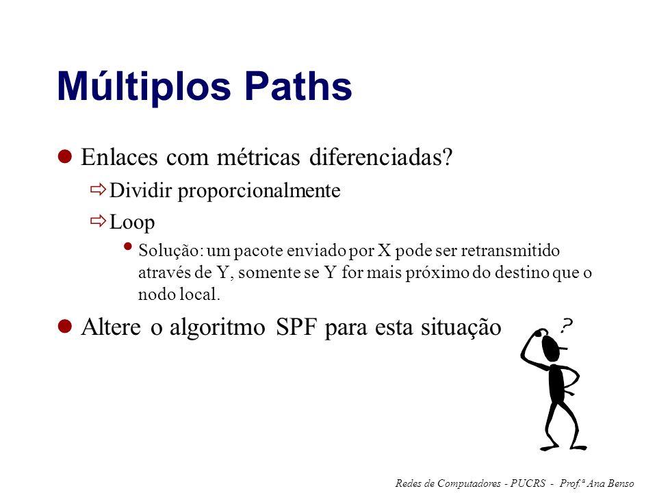 Prof.ª Ana BensoRedes de Computadores - PUCRS - Múltiplos Paths Enlaces com métricas diferenciadas? Dividir proporcionalmente Loop Solução: um pacote