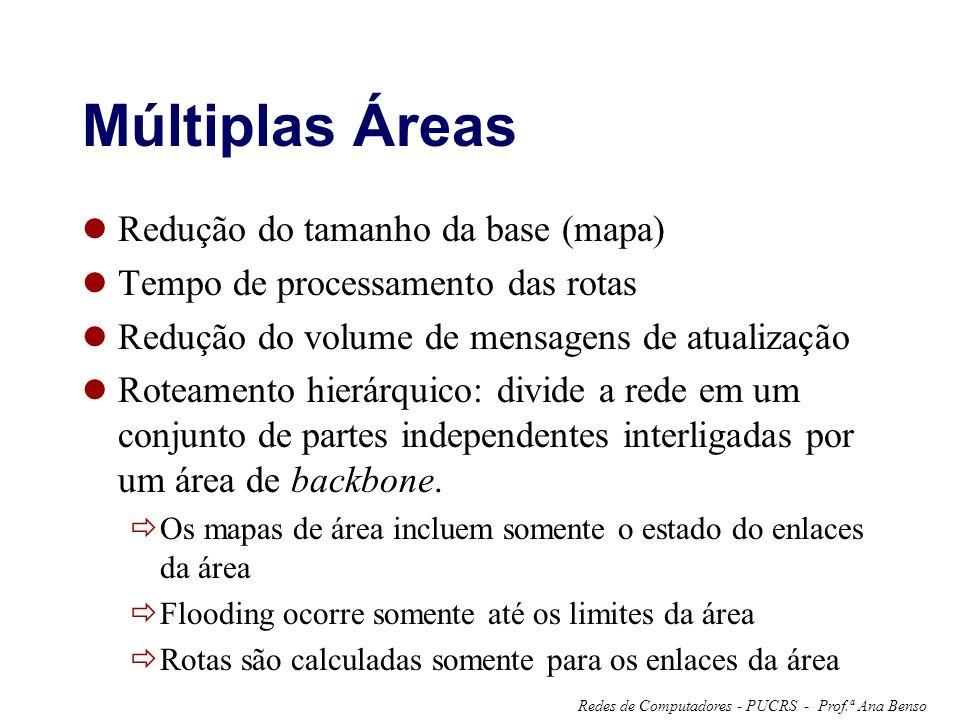 Prof.ª Ana BensoRedes de Computadores - PUCRS - Múltiplas Áreas Redução do tamanho da base (mapa) Tempo de processamento das rotas Redução do volume d