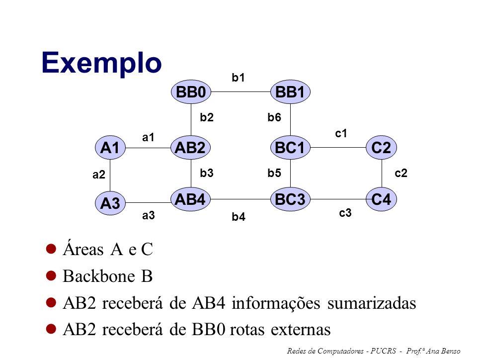 Prof.ª Ana BensoRedes de Computadores - PUCRS - Exemplo Áreas A e C Backbone B AB2 receberá de AB4 informações sumarizadas AB2 receberá de BB0 rotas externas a1 a2 b3 a3 A3 A1AB2 BB0BB1 C4AB4 BC1 BC3 C2 b2 b1 b6 b4 b5 c1 c2 c3