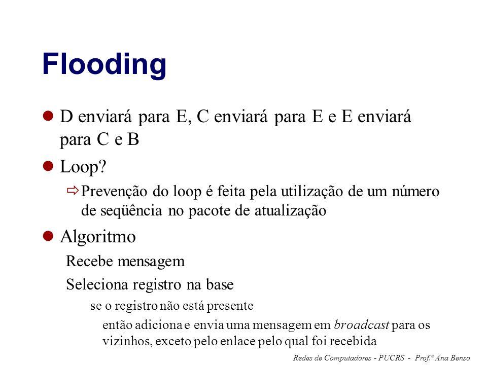Prof.ª Ana BensoRedes de Computadores - PUCRS - Flooding D enviará para E, C enviará para E e E enviará para C e B Loop? Prevenção do loop é feita pel