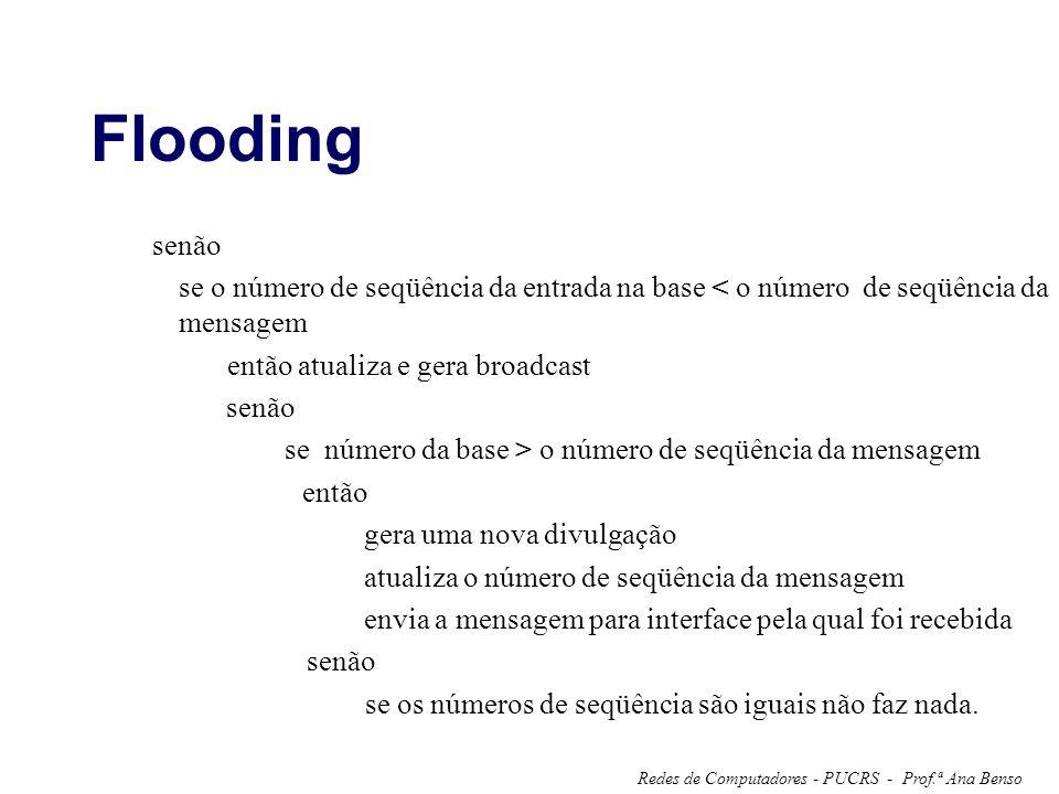 Prof.ª Ana BensoRedes de Computadores - PUCRS - Flooding senão se o número de seqüência da entrada na base < o número de seqüência da mensagem então a