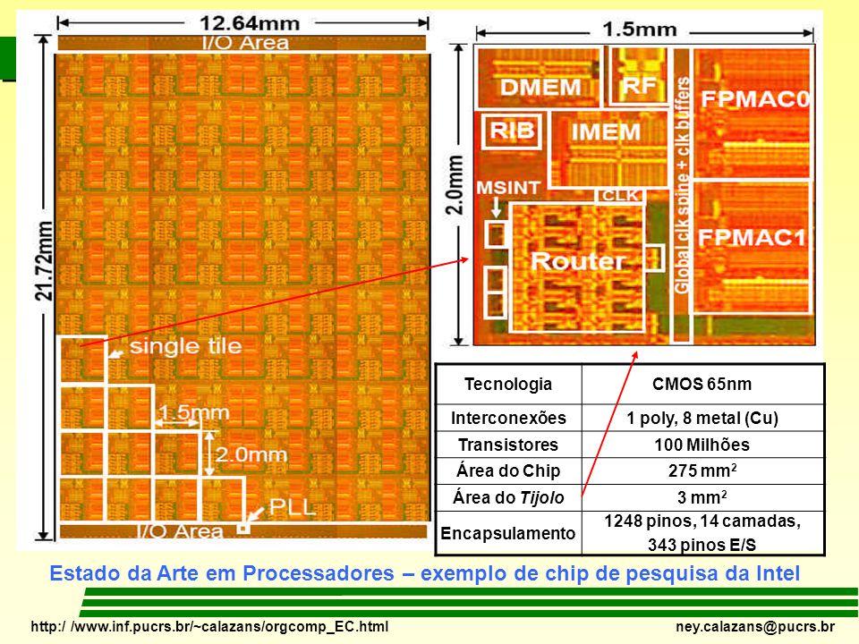 http:/ /www.inf.pucrs.br/~calazans/orgcomp_EC.html ney.calazans@pucrs.br 1 - Motivação TecnologiaCMOS 65nm Interconexões1 poly, 8 metal (Cu) Transisto