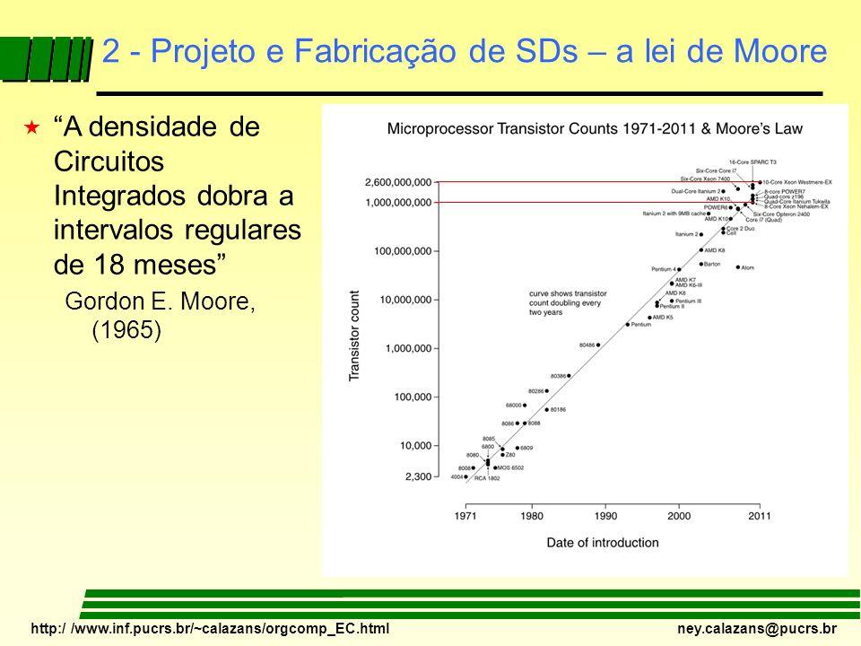 http:/ /www.inf.pucrs.br/~calazans/orgcomp_EC.html ney.calazans@pucrs.br 2 - Projeto e Fabricação de SDs – a lei de Moore « A densidade de Circuitos I