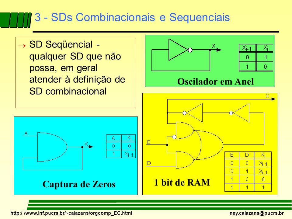 http:/ /www.inf.pucrs.br/~calazans/orgcomp_EC.html ney.calazans@pucrs.br 3 - SDs Combinacionais e Sequenciais SD Seqüencial - qualquer SD que não poss