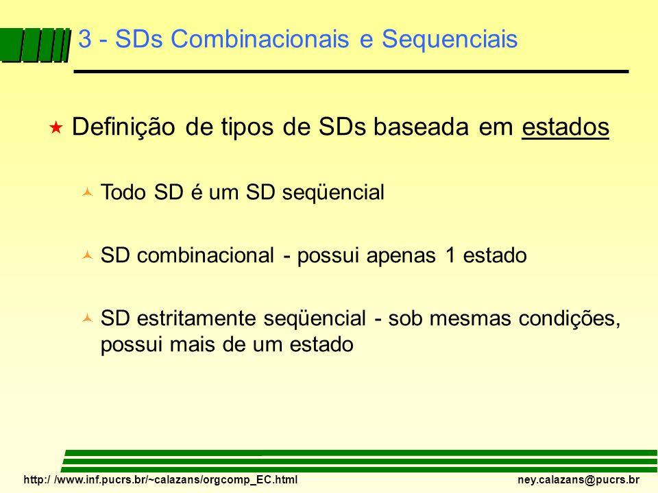 http:/ /www.inf.pucrs.br/~calazans/orgcomp_EC.html ney.calazans@pucrs.br 3 - SDs Combinacionais e Sequenciais « Definição de tipos de SDs baseada em e