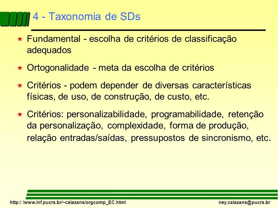 http:/ /www.inf.pucrs.br/~calazans/orgcomp_EC.html ney.calazans@pucrs.br 4 - Taxonomia de SDs « Fundamental - escolha de critérios de classificação ad
