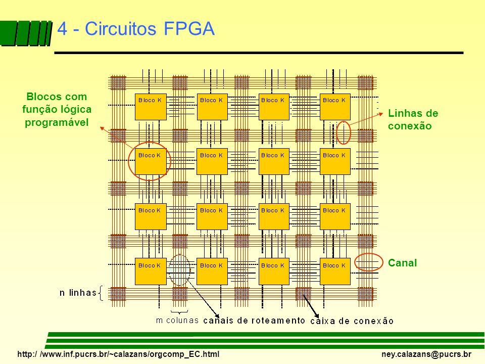 http:/ /www.inf.pucrs.br/~calazans/orgcomp_EC.html ney.calazans@pucrs.br Blocos com função lógica programável Canal Linhas de conexão 4 - Circuitos FP