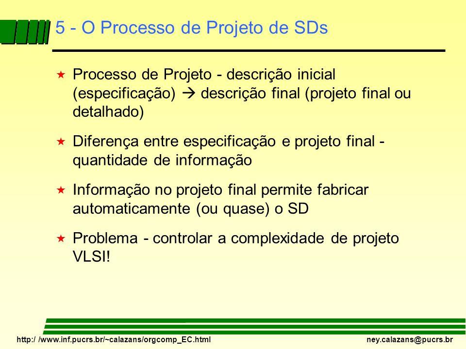 http:/ /www.inf.pucrs.br/~calazans/orgcomp_EC.html ney.calazans@pucrs.br 5 - O Processo de Projeto de SDs « Processo de Projeto - descrição inicial (e