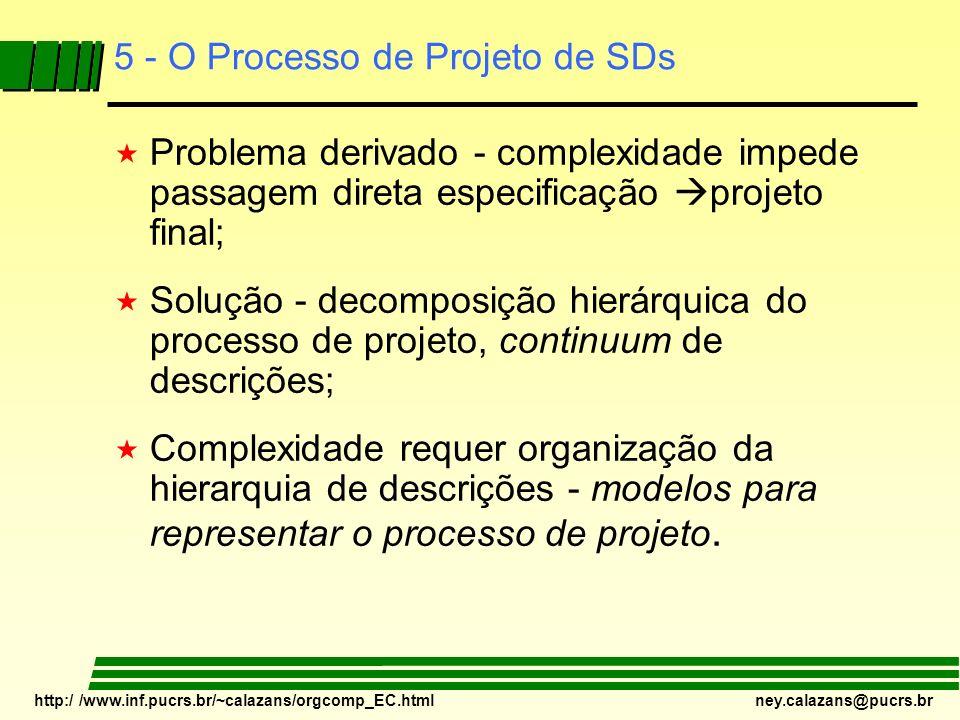 http:/ /www.inf.pucrs.br/~calazans/orgcomp_EC.html ney.calazans@pucrs.br 5 - O Processo de Projeto de SDs « Problema derivado - complexidade impede pa