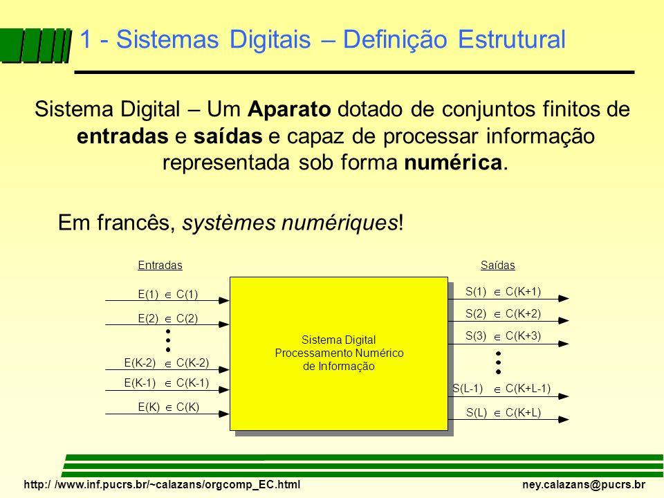 http:/ /www.inf.pucrs.br/~calazans/orgcomp_EC.html ney.calazans@pucrs.br Sumário 1 - Sistemas Digitais 2 - Projeto e Fabricação de SDs 3 - SDs Combinacionais e Sequenciais 4 - Taxonomia de SDs 5 - O Processo de Projeto de SDs 6 - Componentes Digitais Importantes em Organização de Computadores Org_Comp