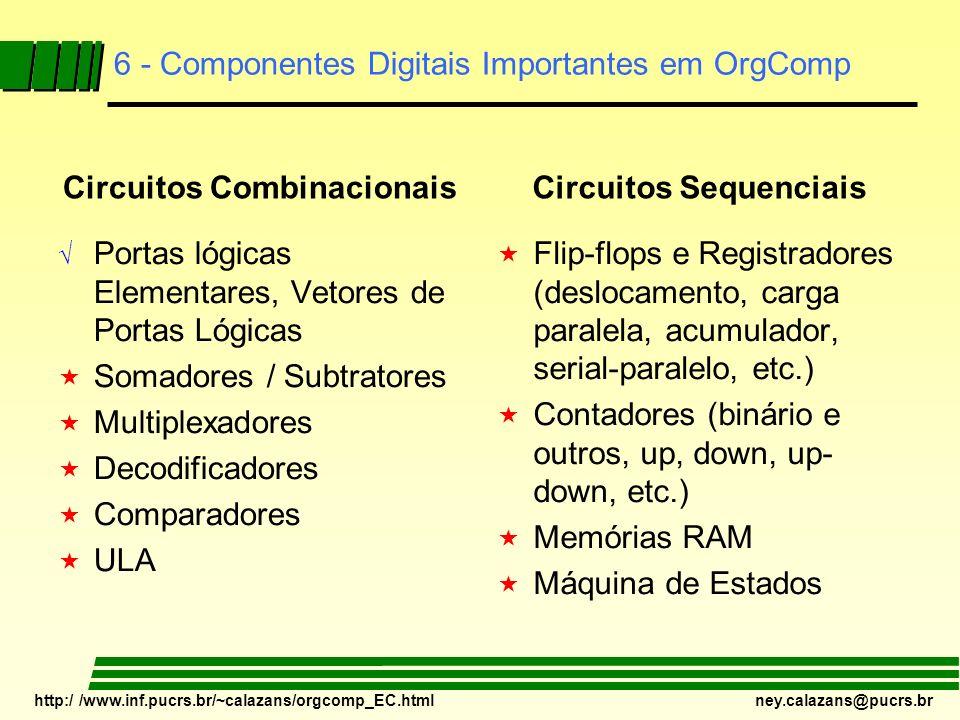 http:/ /www.inf.pucrs.br/~calazans/orgcomp_EC.html ney.calazans@pucrs.br Circuitos Combinacionais Portas lógicas Elementares, Vetores de Portas Lógica