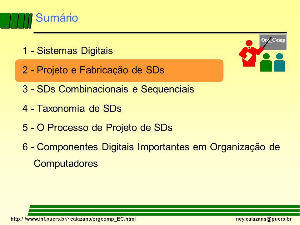 http:/ /www.inf.pucrs.br/~calazans/orgcomp_EC.html ney.calazans@pucrs.br Circuitos Combinacionais Portas lógicas Elementares, Vetores de Portas Lógicas « Somadores / Subtratores « Multiplexadores « Decodificadores « Comparadores « ULA Circuitos Sequenciais « Flip-flops e Registradores (deslocamento, carga paralela, acumulador, serial-paralelo, etc.) « Contadores (binário e outros, up, down, up- down, etc.) « Memórias RAM « Máquina de Estados 6 - Componentes Digitais Importantes em OrgComp