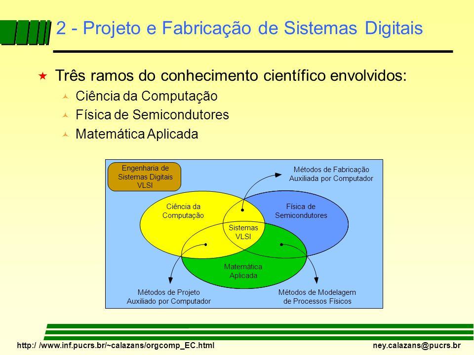 http:/ /www.inf.pucrs.br/~calazans/orgcomp_EC.html ney.calazans@pucrs.br 2 - Projeto e Fabricação de SDs VLSI « Projeto de SDs - método p/ desenvolver plano de um SD manufatura automática « Estilo de Projeto - conjunto de métodos « Base da tecnologia atual - processos planares de fabricação « CI VLSI moderno - pastilha de 1cm 2 de lado, espessura < 1mm, mais 10 9 dispositivos « Parâmetro de base - min-feature-size: em 96 - 0,25µm/ em 98 - 0,18µm e 0,12µm; hoje 0,028µm ou 28nm!.