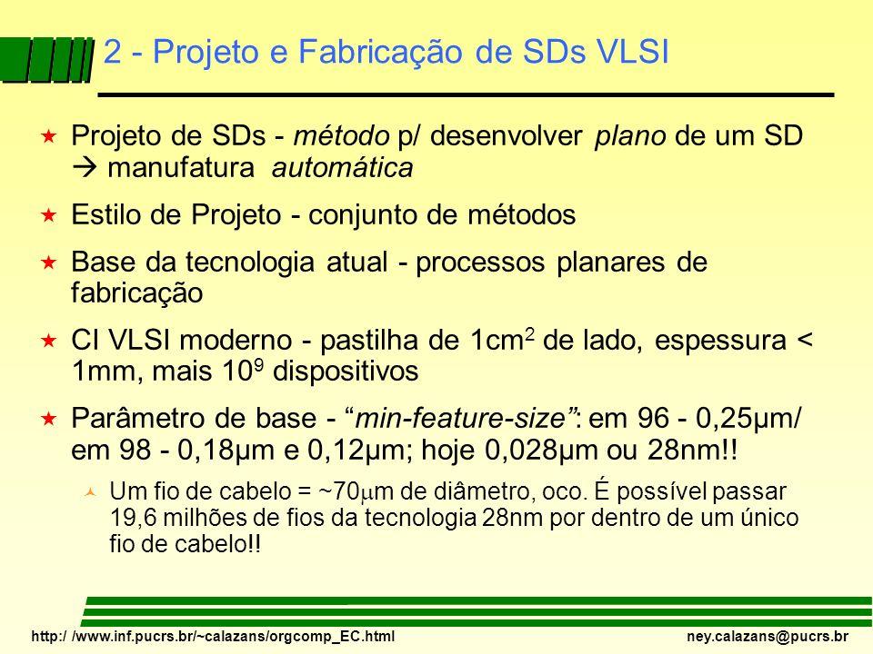 http:/ /www.inf.pucrs.br/~calazans/orgcomp_EC.html ney.calazans@pucrs.br Mais abstração Eixo Comportamental Sistêmico Algorítmico Micro arquitetural Lógico Elétrico Eixo Estrutural Eixo Geométrico Circuito Real (fabricado) idéia