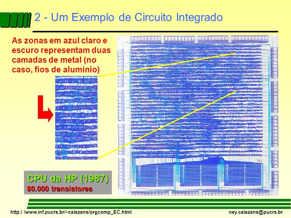 http:/ /www.inf.pucrs.br/~calazans/orgcomp_EC.html ney.calazans@pucrs.br EDIF LEF / DEF Spice VHDL C, C++, Hardware C Java Spice CIF, GDS2 Eixo Comportamental Sistêmico Algorítmico Micro arquitetural Lógico Elétrico Eixo Estrutural Eixo Geométrico processadores, memórias, barramentos módulos de hardware registradores, multiplexadores, operadores Portas lógicas, flip-flops Transistores, resistores, capacitores, indutores Leiaute das máscaras, retângulos, polígonos Células de biblioteca, modelos de posição de pinos Macro-células, planta baixa de blocos Módulos, clusters, cores, planos de clock/alimentação Partições físicas, componentes, placas Funções de transferência, equações diferenciais Equações booleanas, tabelas verdade, BDDs Máquinas de estado finitas, operações Algoritmos Especificações funcionais