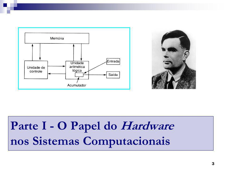 4 O Papel do Hardware nos Sistemas Computacionais Modernos Sistema Computacional é um conjunto de componentes integrados para funcionar como se fossem um único elemento e que têm por objetivo realizar manipulações com dados, isto é, realizar algum tipo de operação com os dados de modo a obter uma informação útil.