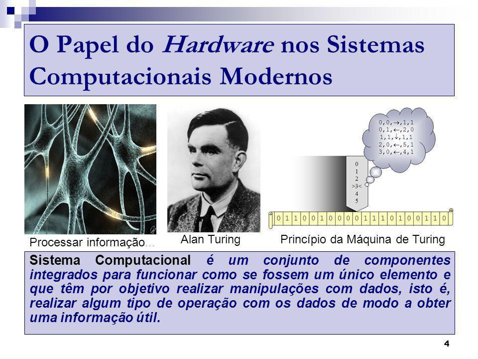 5 O Papel do Hardware nos Sistemas Computacionais Pesquisa de Componentes...Considerações de Projeto: Estrutura – modo como os componentes estão inter- relacionados.